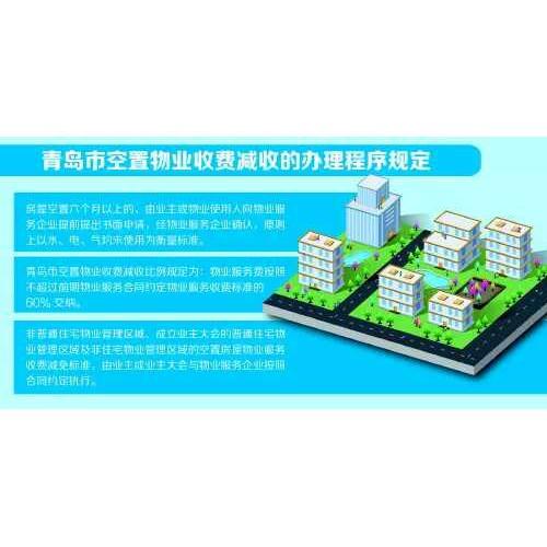 青岛水电气均未使用认定为空置房 空置6个月可申请物业费6折