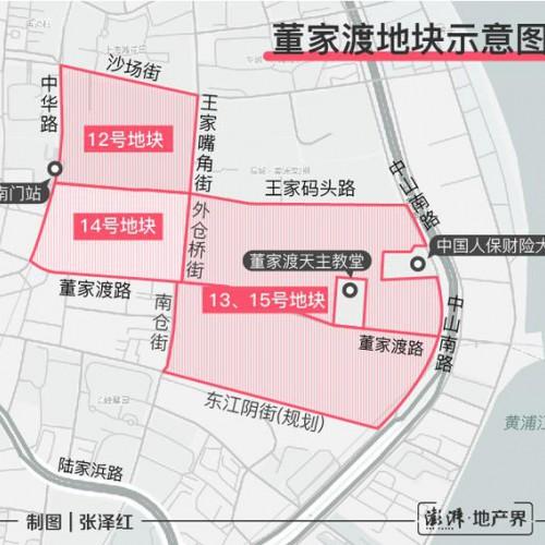 绿地控股完成上海核心布局 董家渡将建国际金融中心新地标