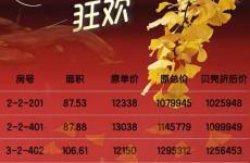 周末青岛高新区优惠楼盘盘点 悦湖锦府首付2万3年0利息
