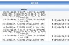 青岛智谷源竞得东李5宗新地 3宗为院士港新型产业用地