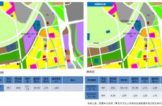黄岛区部分地块控规修改 含临港东片区和灵山卫片区